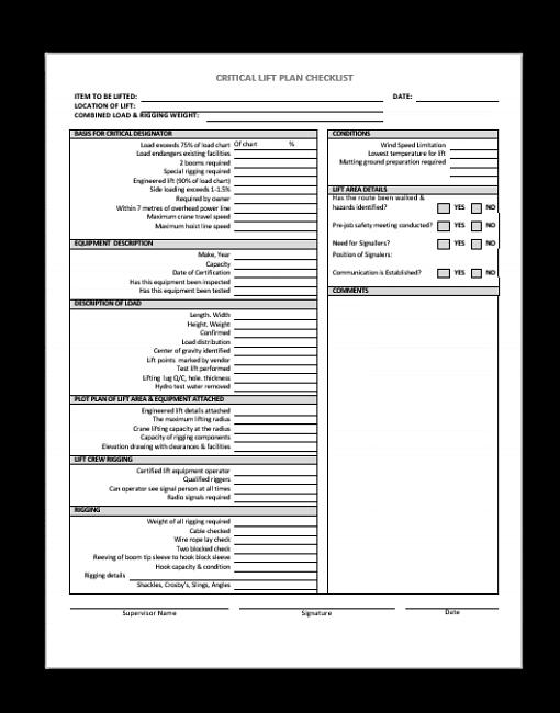 plan checklist