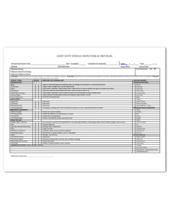 Light Duty Vehicle Inspection Trip Plan